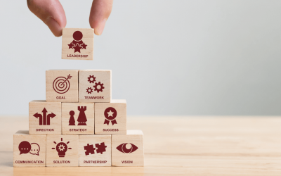 Five Leadership Ideas on Managing Millenials
